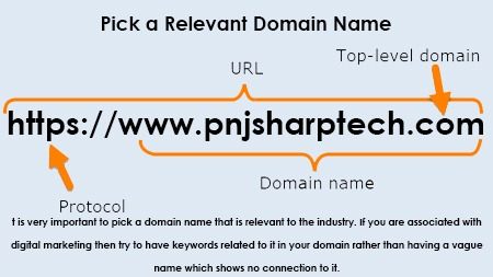 Pick a Relevant Domain Name