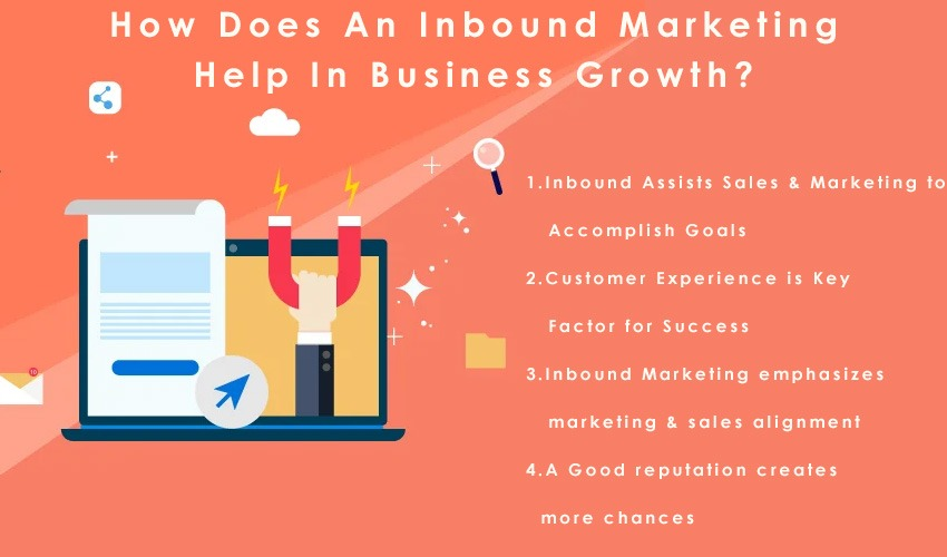 How does an Inbound Marketing help in Business Growth