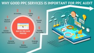 important for PPC audit