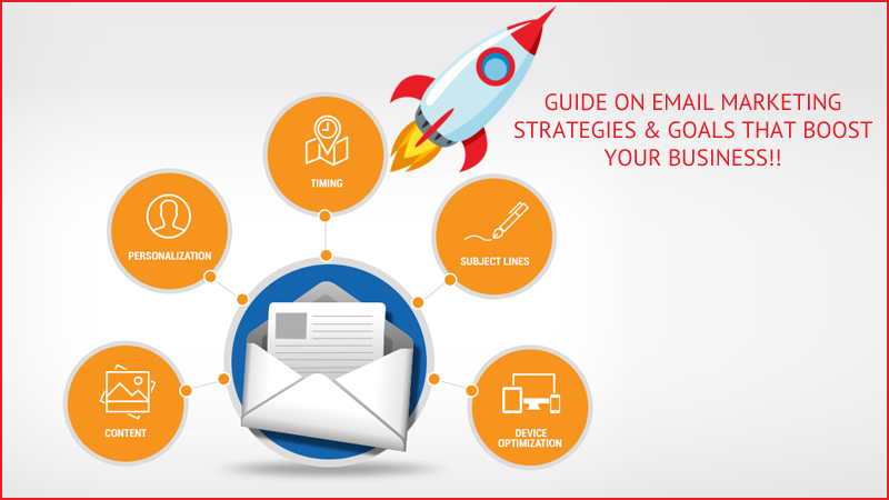 Email Marketing Strategies Goals