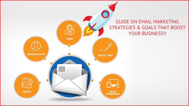 Email Marketing Strategies & Goals
