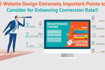 Points to Consider for Enhancing Conversion Rate