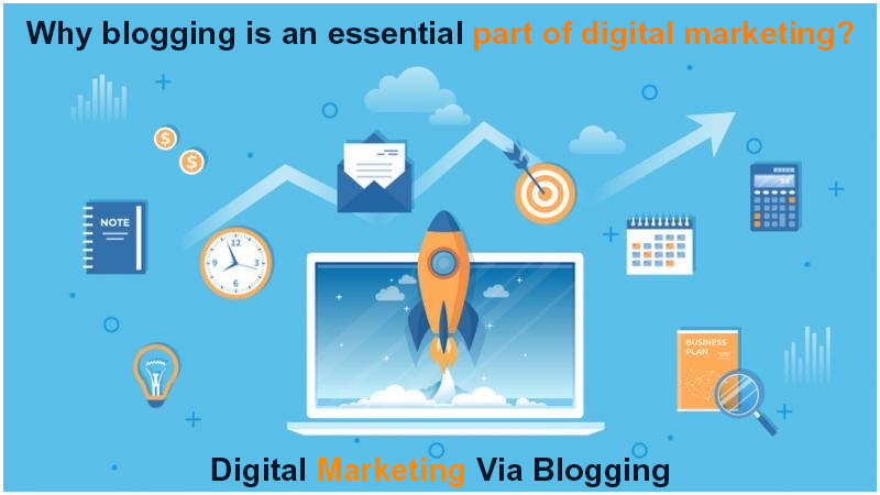 Digital marketing via blogging