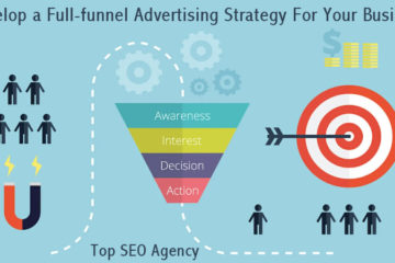 Full-funnel Advertising Strategy