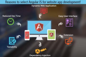 AngularJS for web development