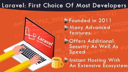 Laravel: First Choice Of Most Developers