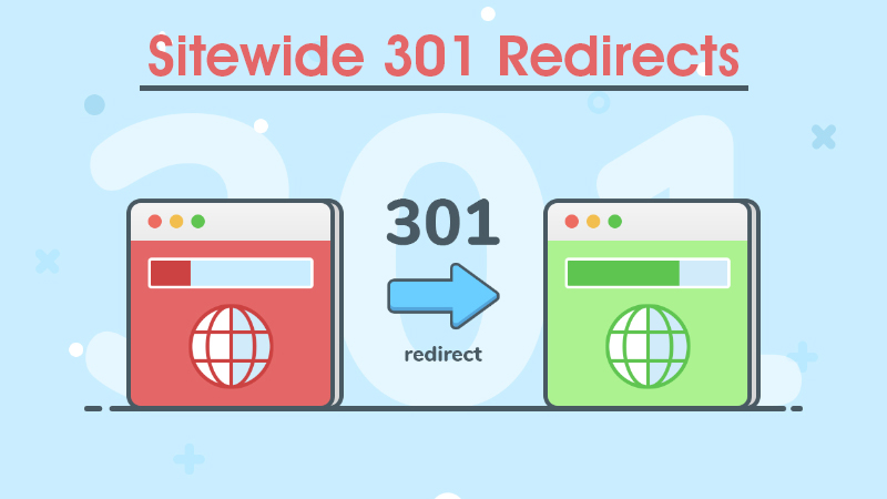 Implementing sitewide 301 redirects