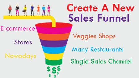 Create a new sales funnel