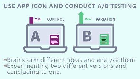 Use App Icon and conduct A/B Testing