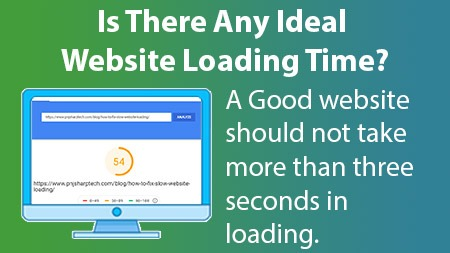 Is There Any Ideal Website Loading Time?