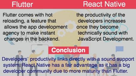 Developers productivity