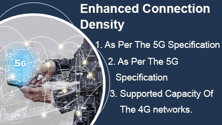 Enhanced Connection Density