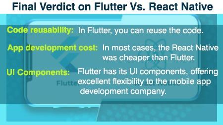 Final Verdict on Flutter Vs. React Native