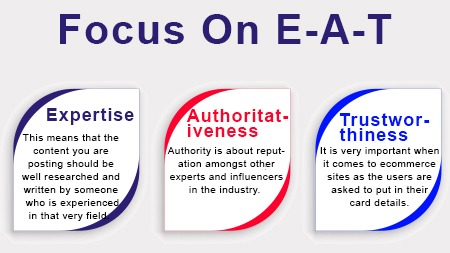 Focus on E-A-T