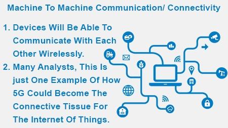 Machine To Machine Communication/ Connectivity