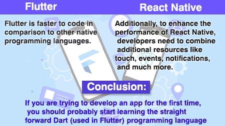 Performance factor – Flutter vs. React Native