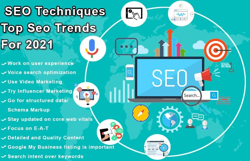 SEO Techniques - Top Seo trends for 2021