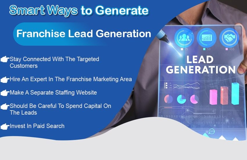 Smart Ways to Generate Franchise Lead Generation