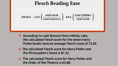 Use Cases of Flesch reading ease score (FRES) test