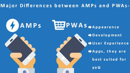 Major differences between AMPs and PWAs