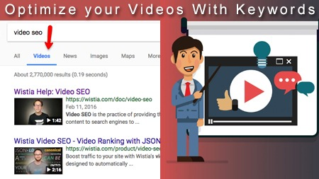 Optimize your videos with keywords