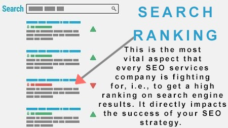 Search ranking