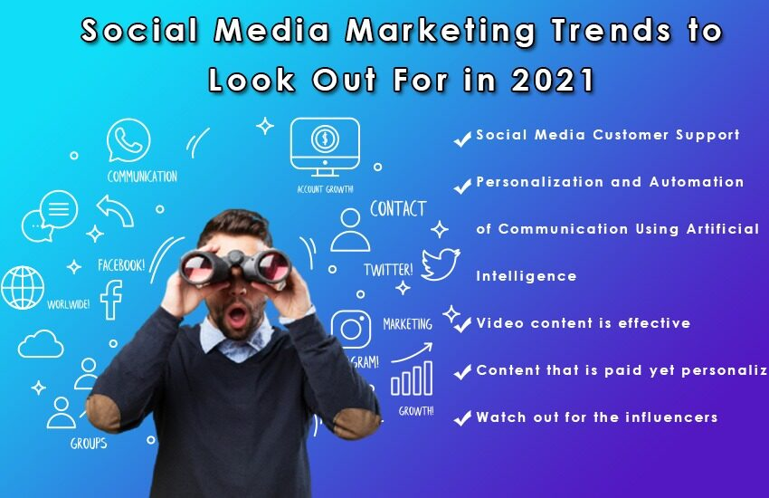 Social Media Marketing Trends to Look Out For in 2021