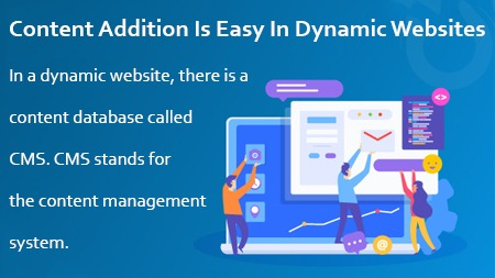 Content addition is easy in dynamic websites