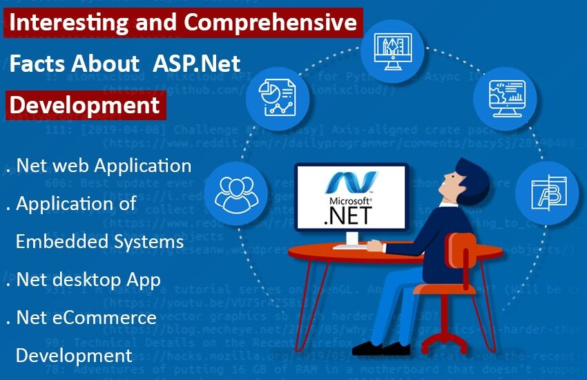 Interesting and Comprehensive Facts About ASP.Net Development!!