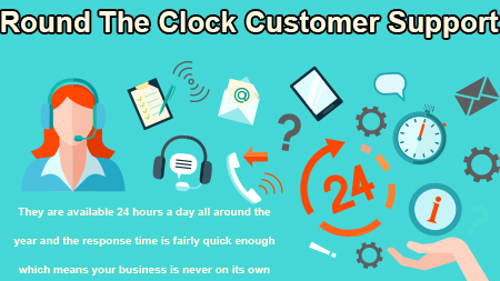 Round the clock customer support