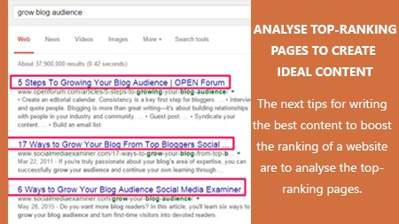 Analyse top-ranking pages to create ideal content