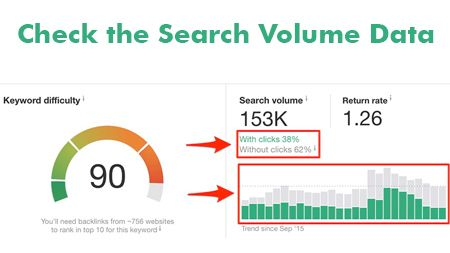 Check the Search Volume Data