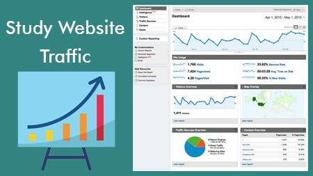 Study Website Traffic