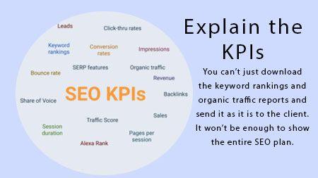 Explain the KPIs