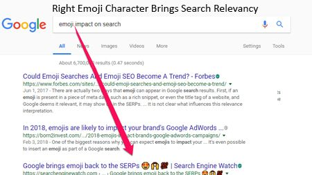 Right emoji character brings search relevancy