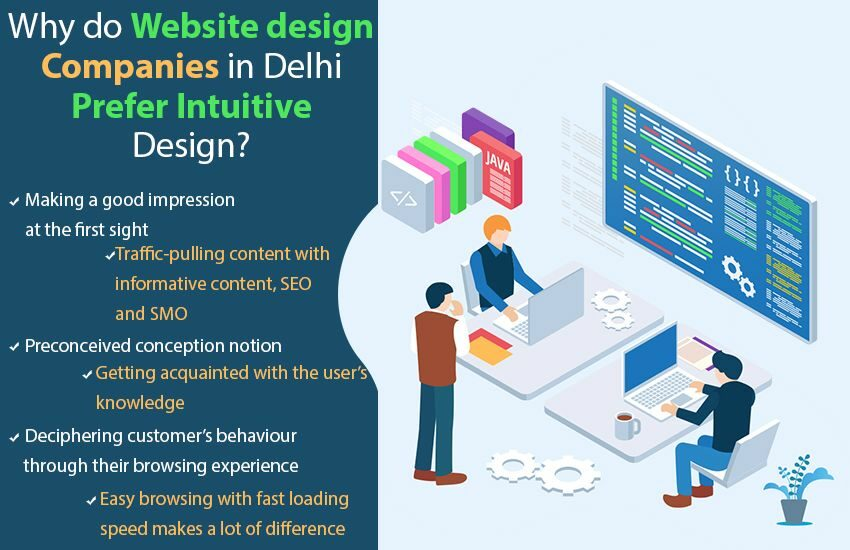 Why Do Website Designing Companies prefer Intuitive Web Design