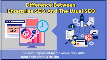 Difference between Enterprise SEO and the usual SEO