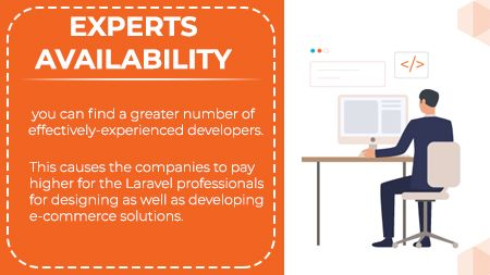 Experts Availability