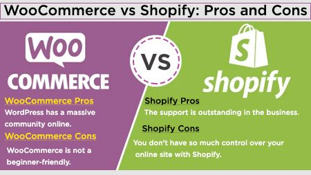 WooCommerce vs Shopify: Pros and Cons