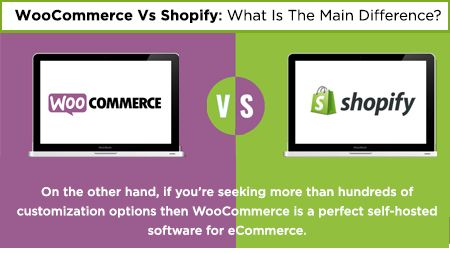 WooCommerce Vs Shopify: What Is The Main Difference?