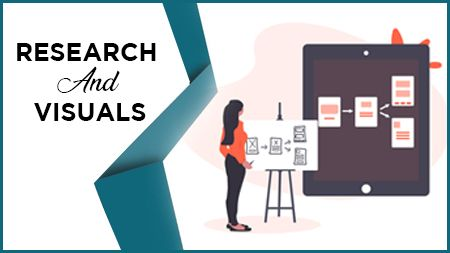Research and visuals