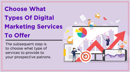 Choose What Types Of Digital Marketing Services To Offer