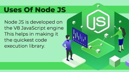 Uses Of Node JS