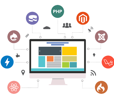 Web Development services by Best website development company