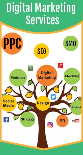 Digital Marketing Services   Digital Marketing Company India